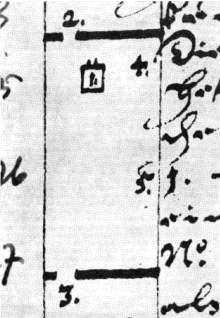 План Старокиївської гори. Рис. М.Груневега 1584 р.